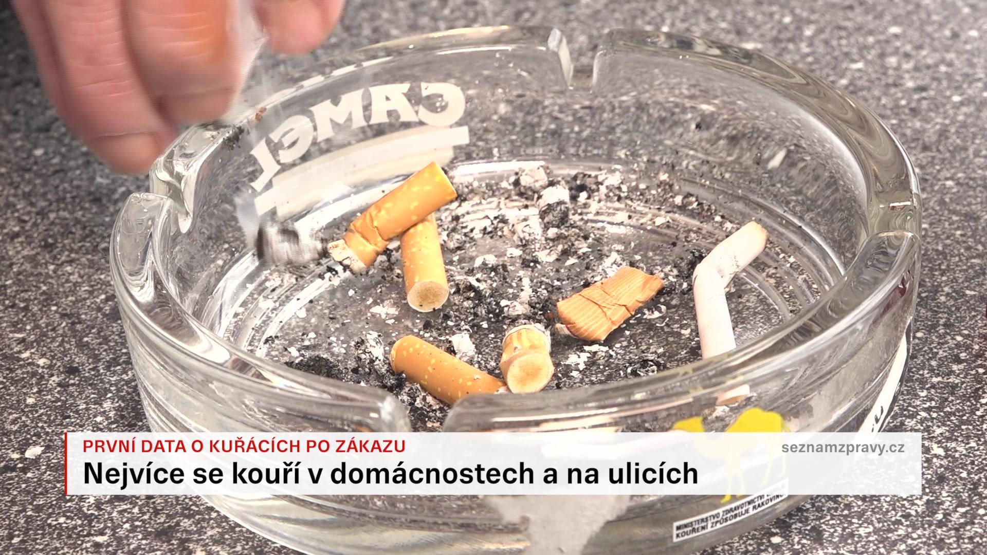 domácí kouření vids