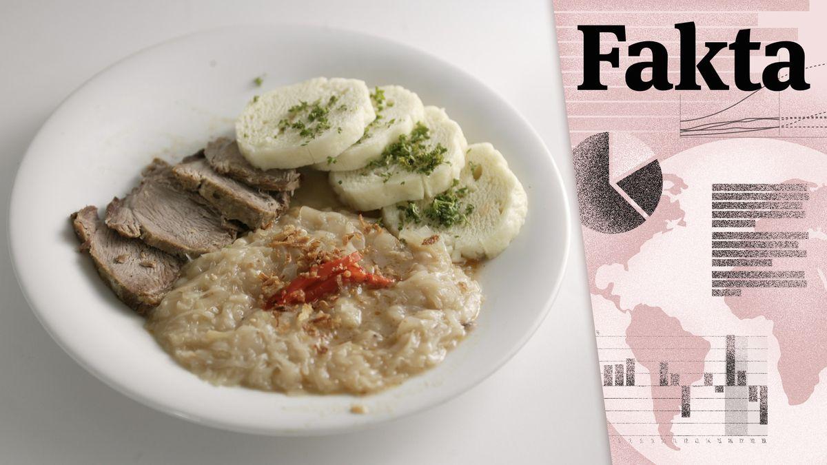Drahé jak vAlcronu. Ceny potravin rychle rostou, odneslo to české národní jídlo