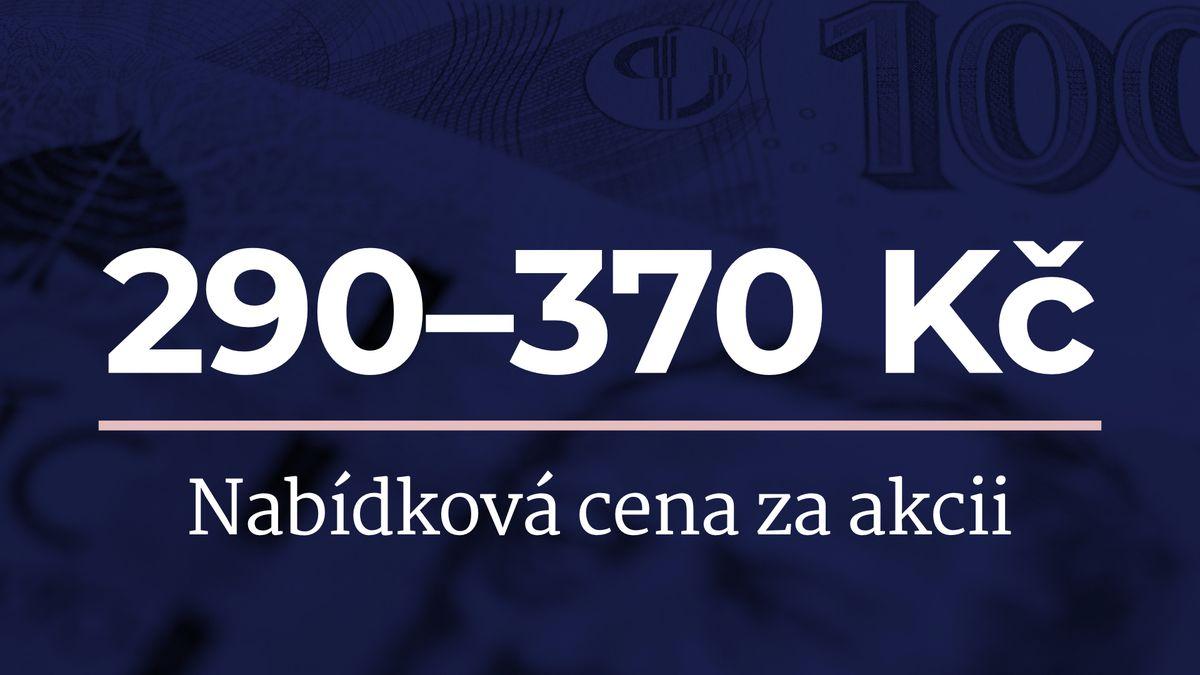 Česká zbrojovka Group zahájila veřejnou nabídku akcií na burze