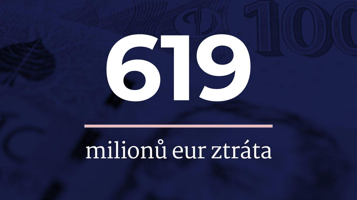 Nejbohatší Čech chudne. Kvůli Home Creditu přišel Kellner o50miliard