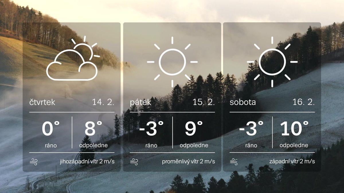 Přichází předjarní počasí a teploty okolo 10stupňů Celsia