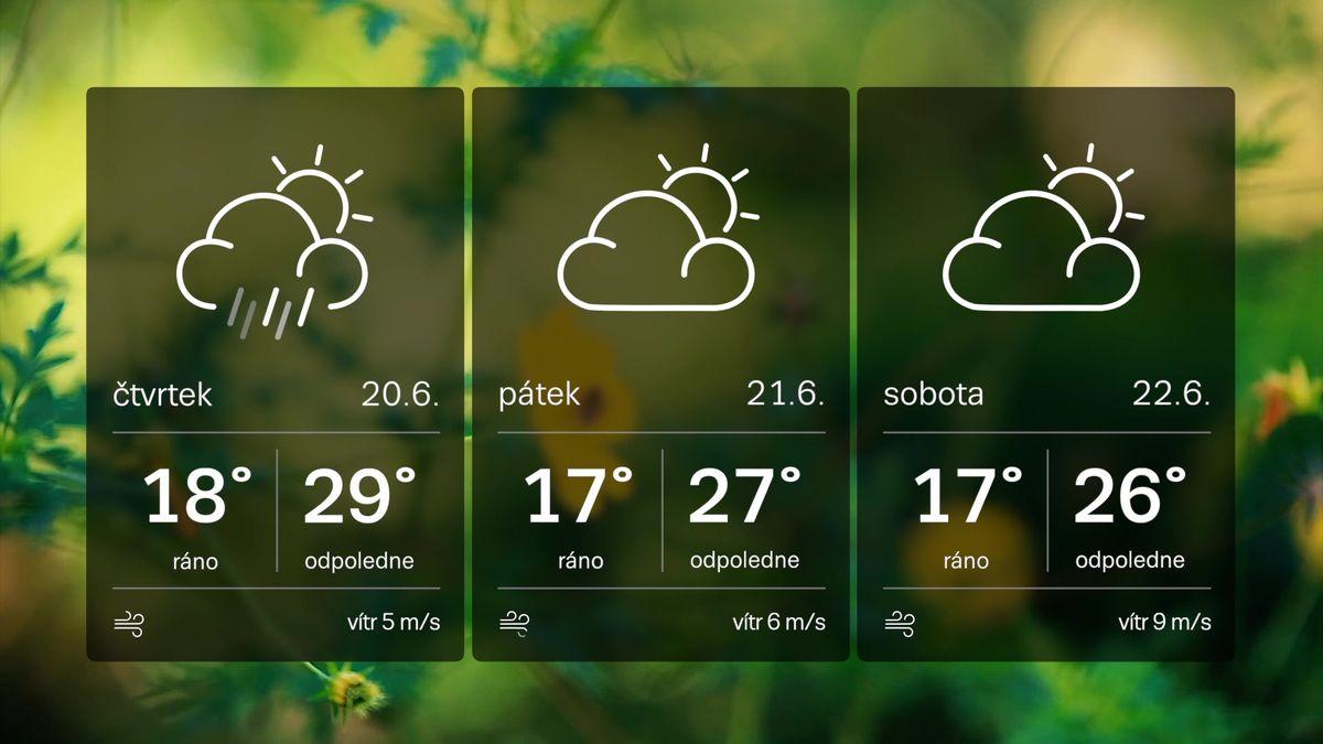 Předpověď počasí: Dnes se objeví přeháňky, po víkendu přijdou tropy