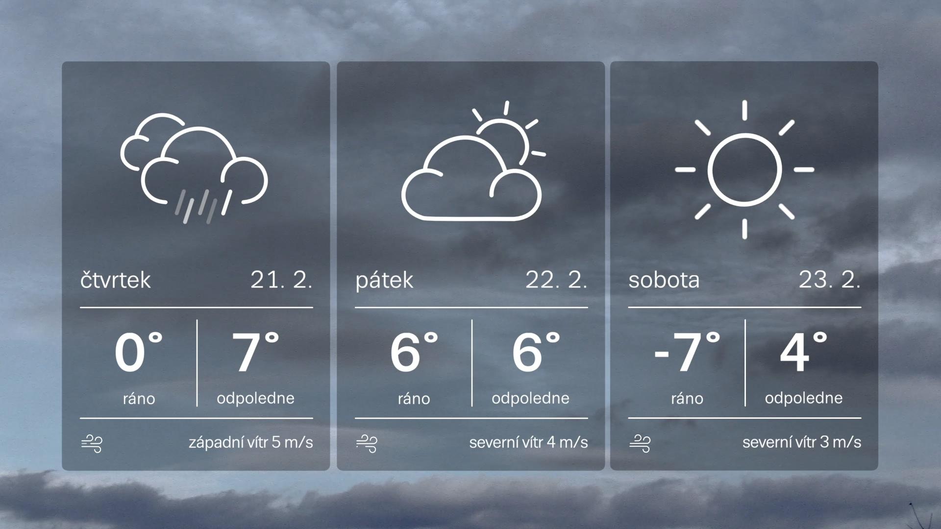 Slunečno a vysoké odpolední teploty. Rána však budou stále mrazivá