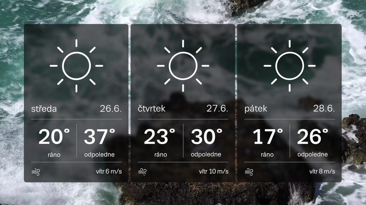 Dnešní teploty pokořily červencový rekord