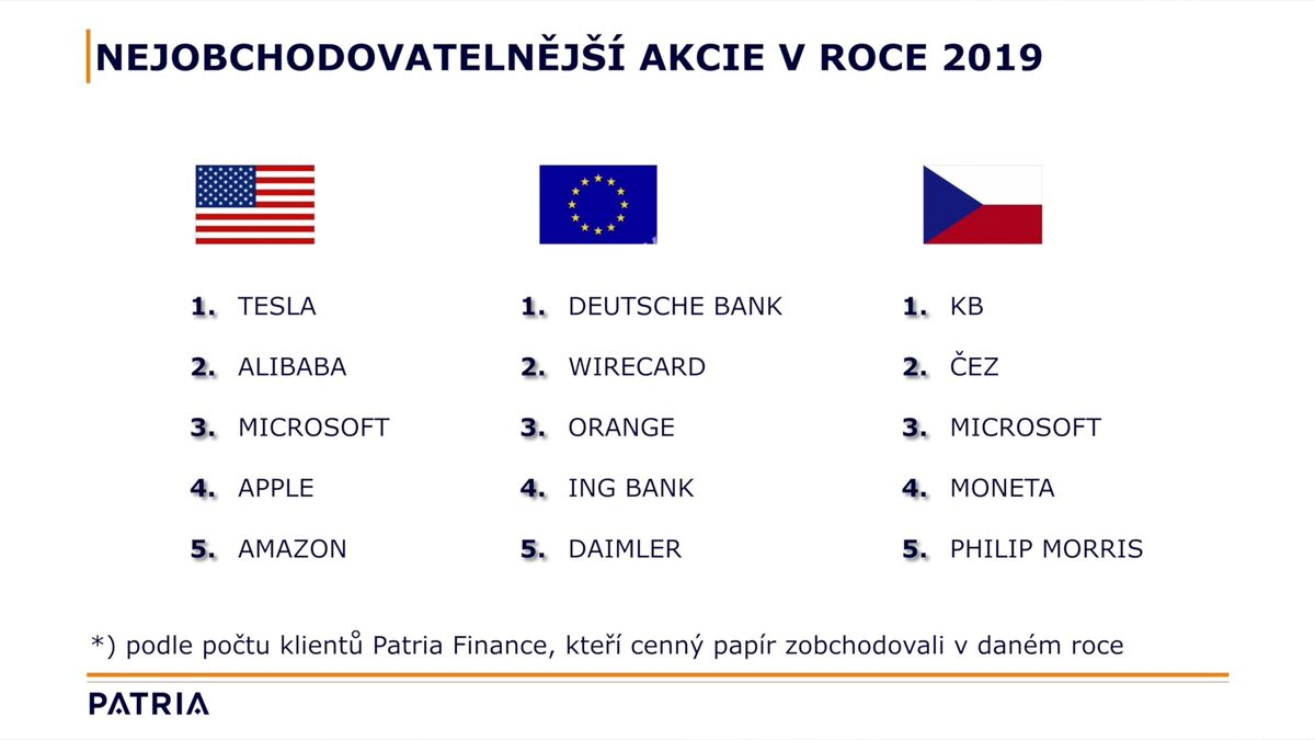 Evropské firmy jsou dividendovými šampiony, Praha ráj