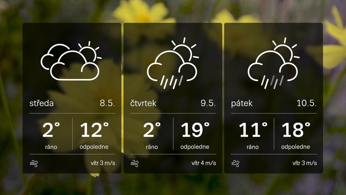 Na svátek bude na mnoha místech Česka svítit sluníčko, zbytek týdne ale zahalí mraky a déšť