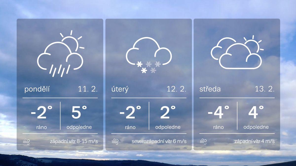 Vprvní polovině týdne bude sněžit, ovíkendu bude slunečno a 10stupňů nad nulou