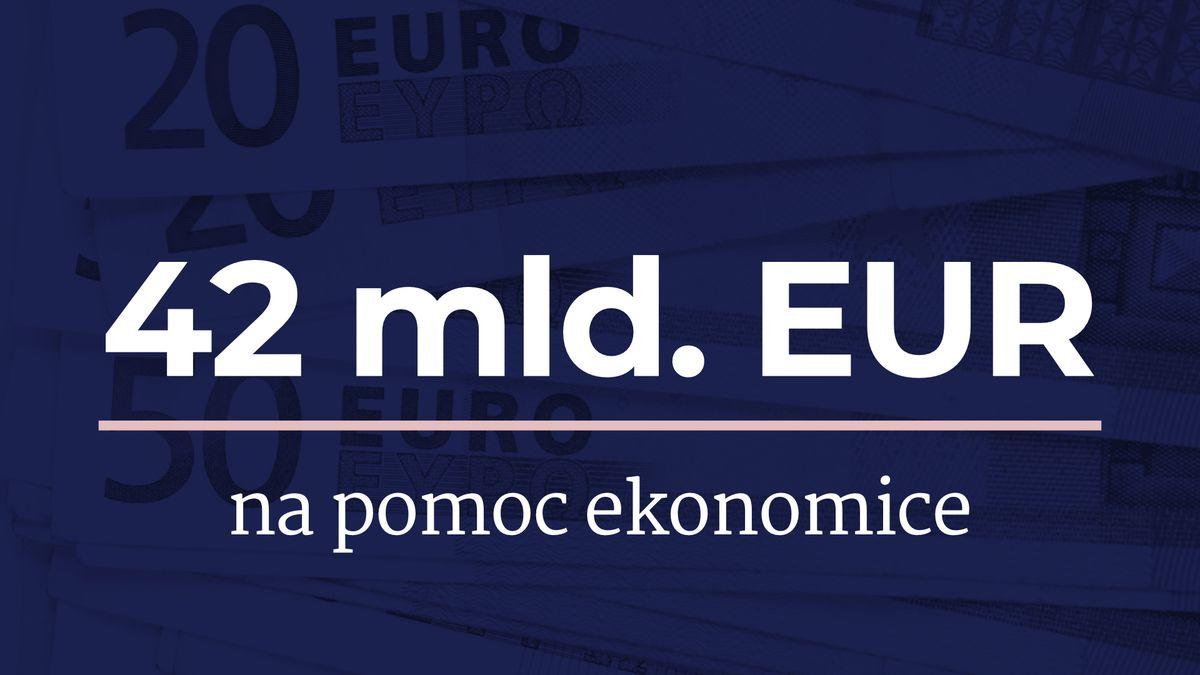 Francie příští rok povzbudí ekonomiku desítkami miliard eur