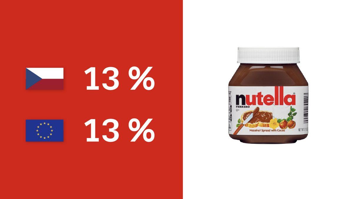 Kolu máme sladší, Nutellu stejnou a dětský příkrm lepší, ukazuje studie odvojí kvalitě. Co další potraviny?