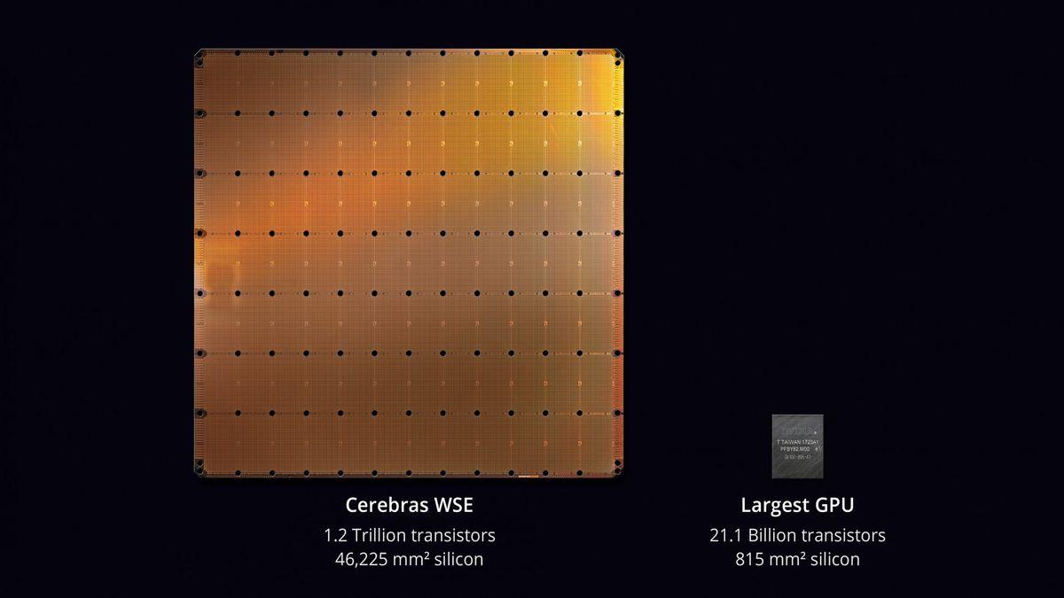 Nový největší počítačový čip je na světě. Změsíců zpracovávání má udělat minuty