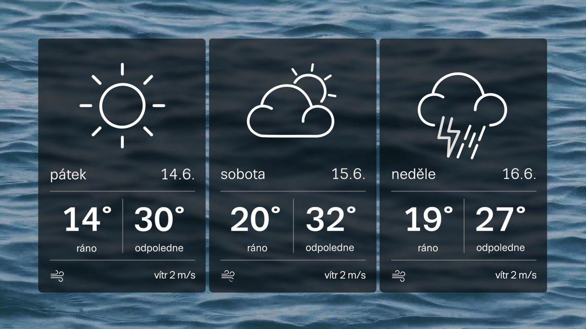 Předpověď počasí: Ovíkendu budou tropy. Vneděli by měly přijít bouřky