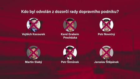 Nová pražská koalice chystá odvolání šéfa dopravníhopodniku