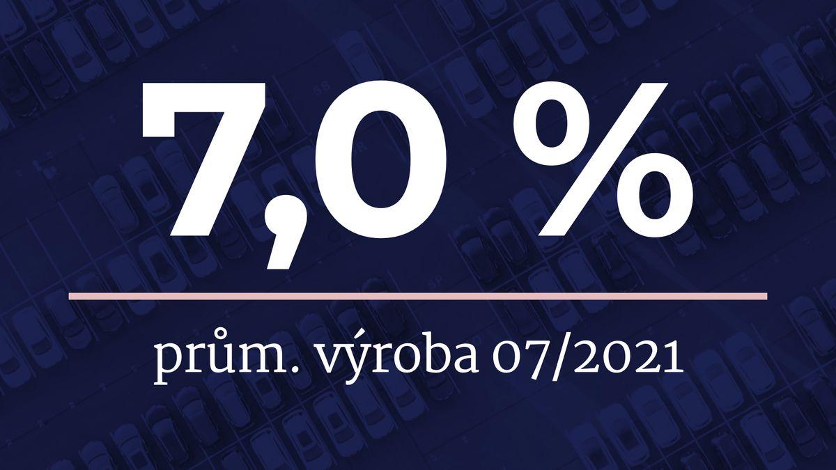 Českému průmyslu výrazně rostou zakázky, staví se ivíc bytů