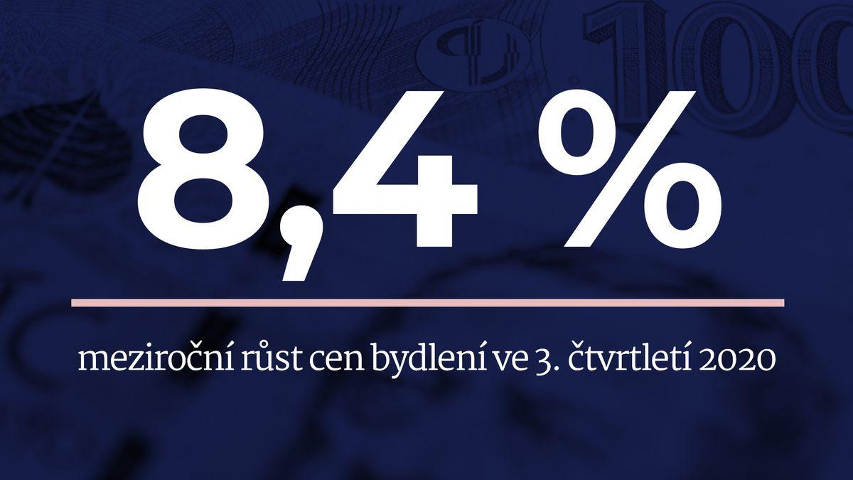 Česko je včele EU vrůstu cen bytů. Ve třetím čtvrtletí byl pátý nejvyšší