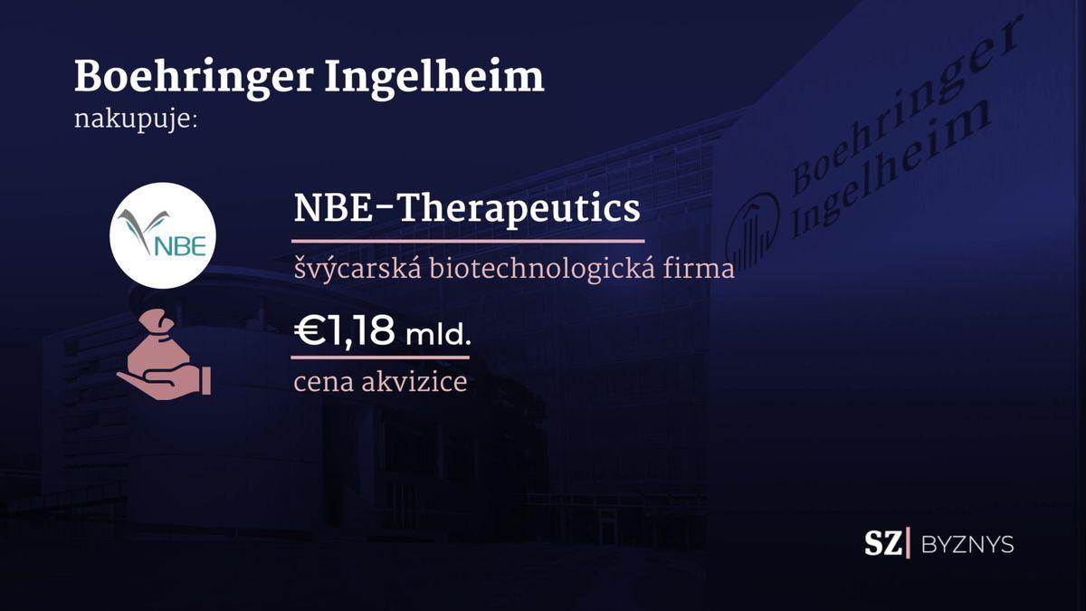 PPF ve vývoji léků: Zahraniční projekty mají větší potenciál než české