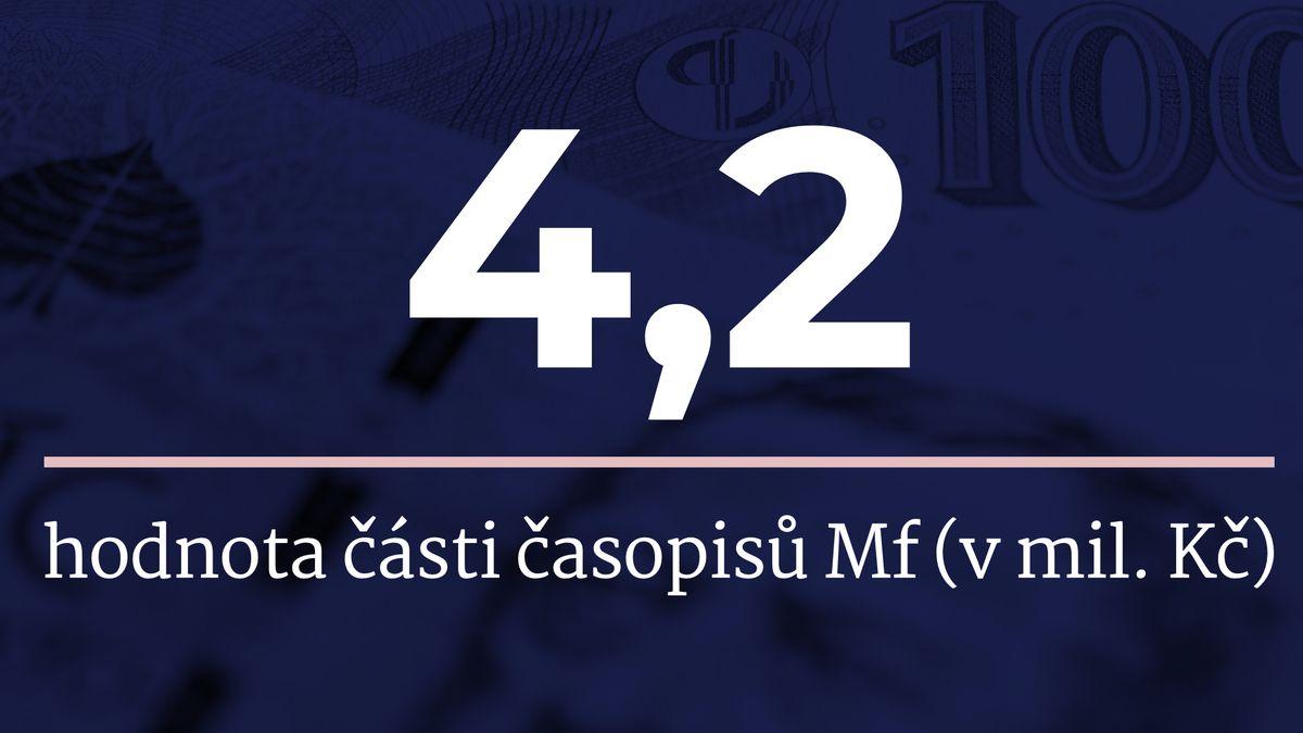 Část tištěných časopisů Mladé fronty se vydražila za 4,2milionu korun