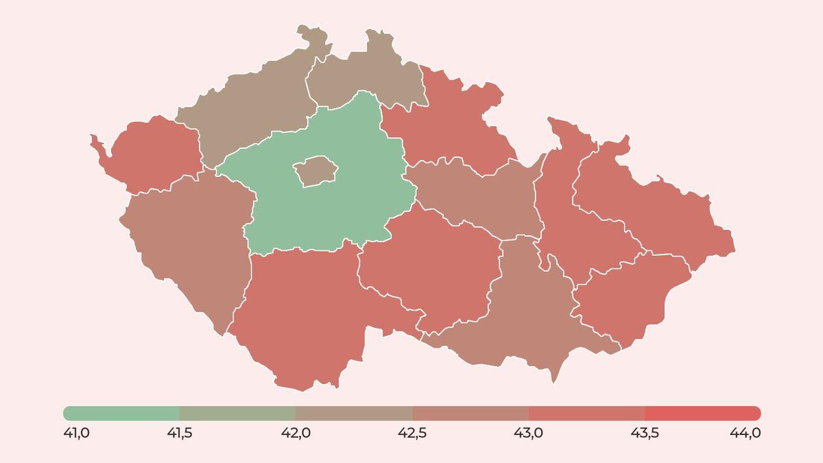 Srovnání krajů: kde je největší naděje dožití, nejvíce mladých nebo nejčistší vzduch