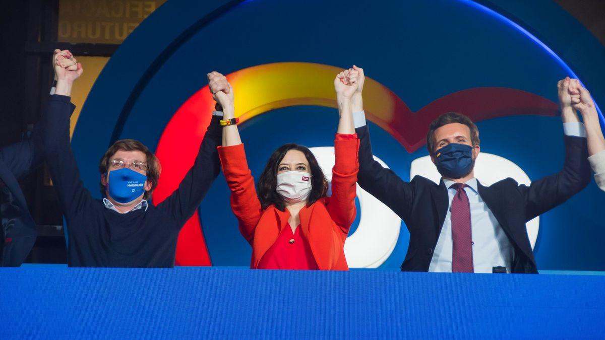 Drtivé vítězství ikonec vpolitice. Madrid nadále drží lidovci
