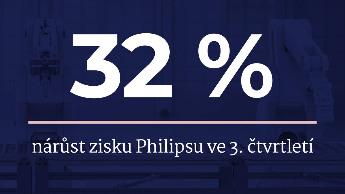 Philips zvýšil zisk. Teď si stanovil cíle na příštích pět let