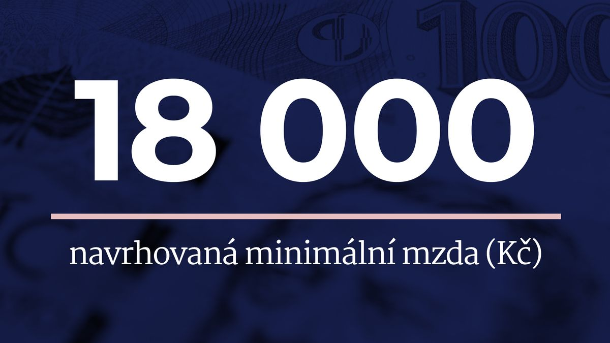 """""""Jinak Západ nedoženeme"""". ČSSD chce minimální mzdu vyšší otéměř tři tisíce"""